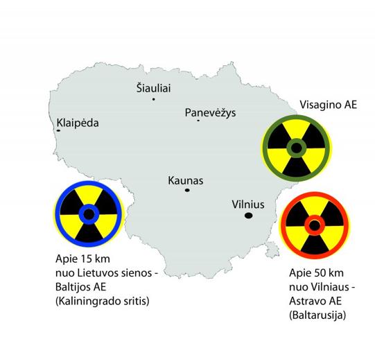 Atominio galingumo politinis neįgalumas